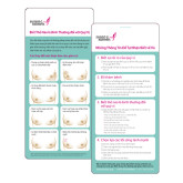 Breast Self Awareness Messages Card in Vietnamese Single Card-