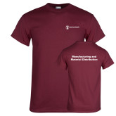 Maroon T Shirt-Manufacturing and Material Distribution